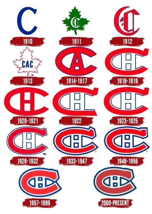 Montreal Canadiens Logo History