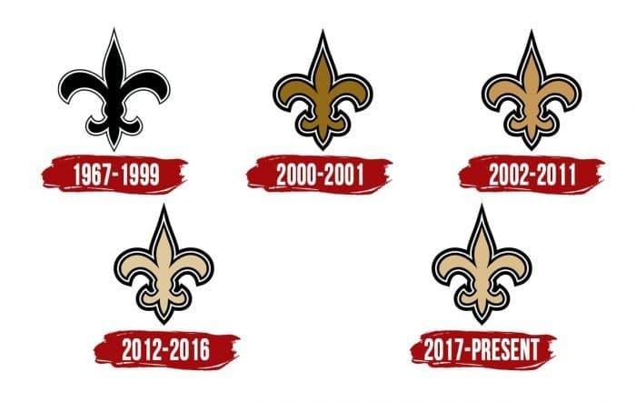 New Orleans Saints Logo History