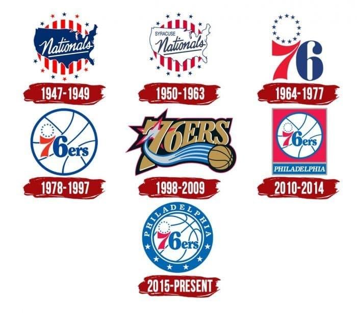 Philadelphia 76ers Logo History
