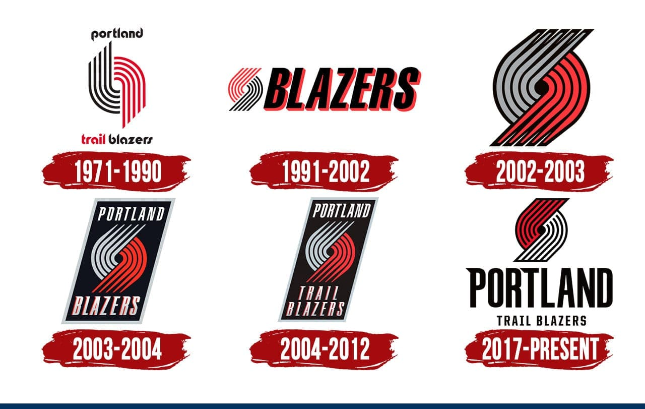 Portland Trail Blazers Logo History The Most Famous Brands And Company Logos In The World