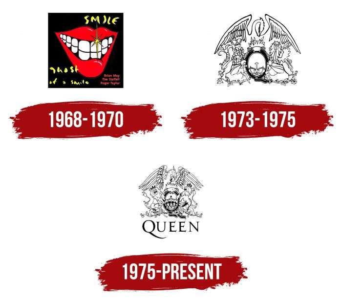 Queen Logo History