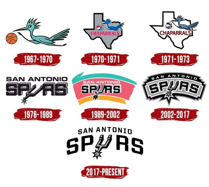 San Antonio Spurs Logo History