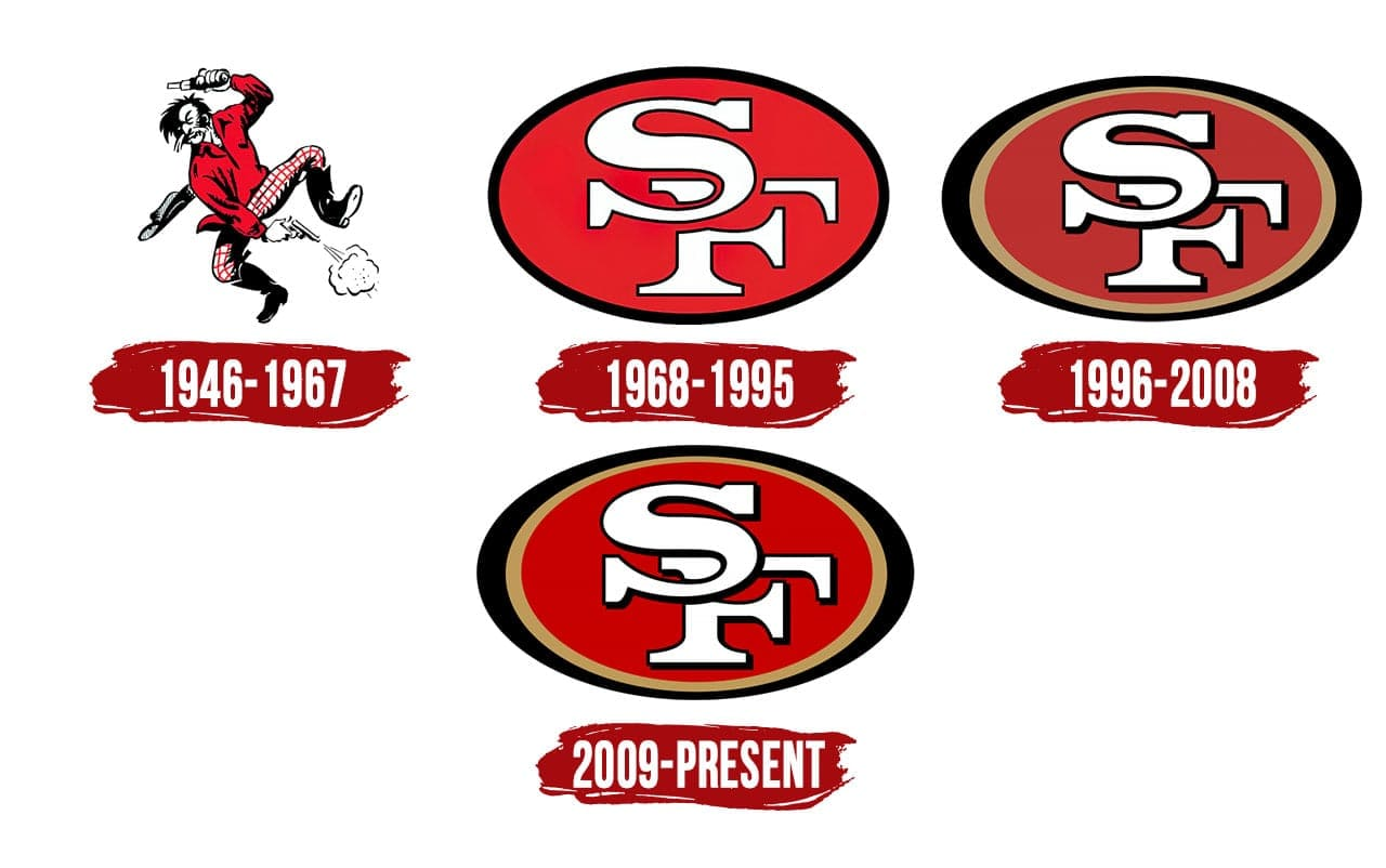 San Francisco 49ers Logo History The Most Famous Brands And Company Logos In The World