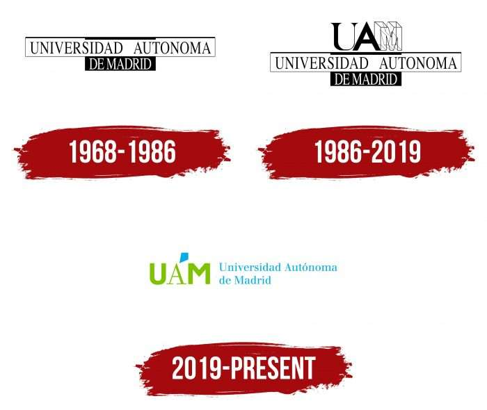 UAM Logo History