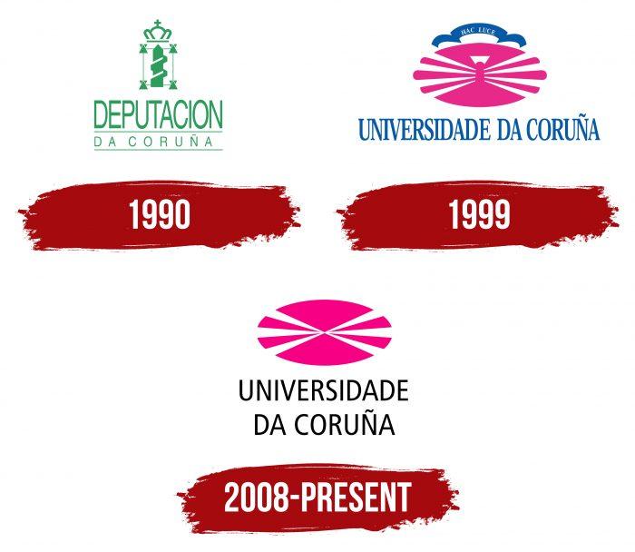 UDC Logo History