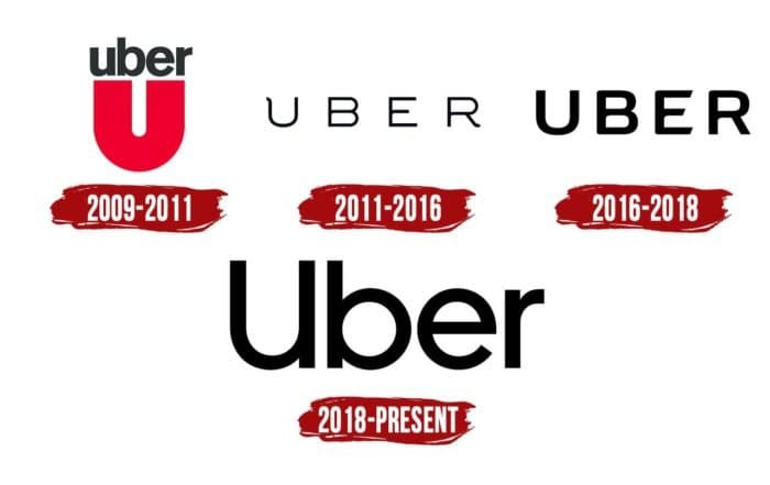 Uber Logo History