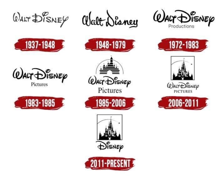 Walt Disney Pictures Logo History