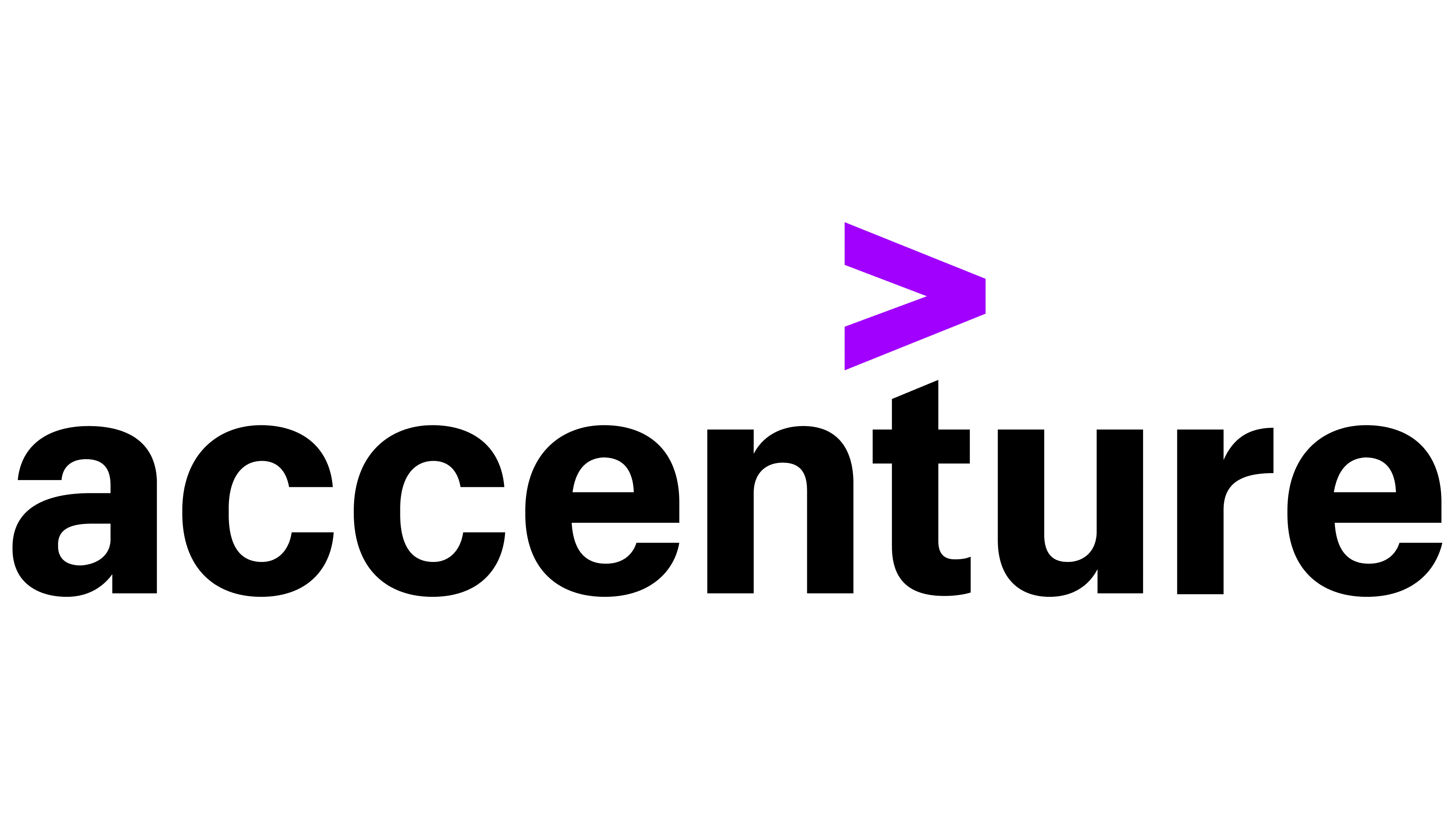 Accenture Logo | The most famous brands and company logos in the world
