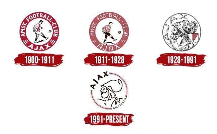Ajax Logo History
