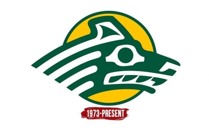 Alaska Anchorage Seawolves Logo History