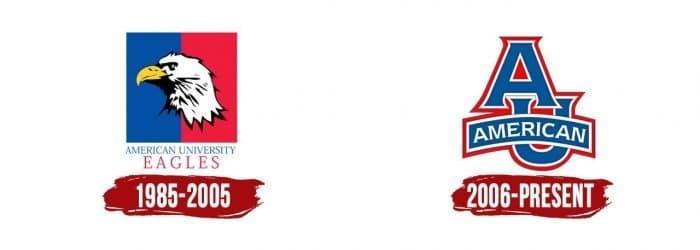 American Eagles Logo History