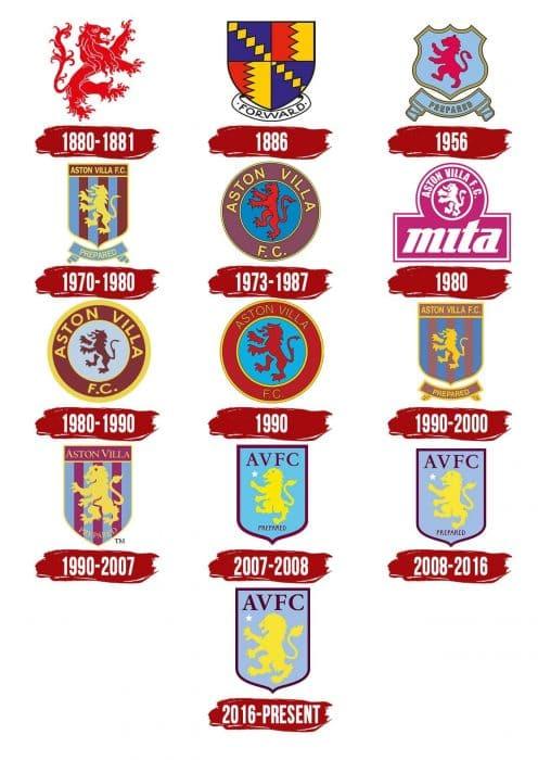 Aston Villa Logo History