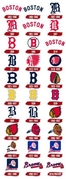 Atlanta Braves Logo History