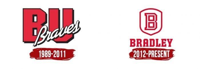 Bradley Braves Logo History
