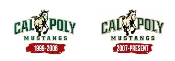 Cal Poly Mustangs Logo History
