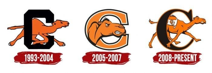 Campbell Fighting Camels Logo History