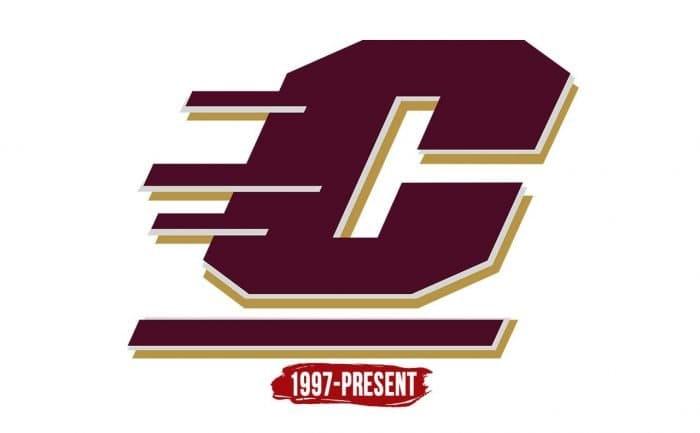 Central Michigan Chippewas Logo History