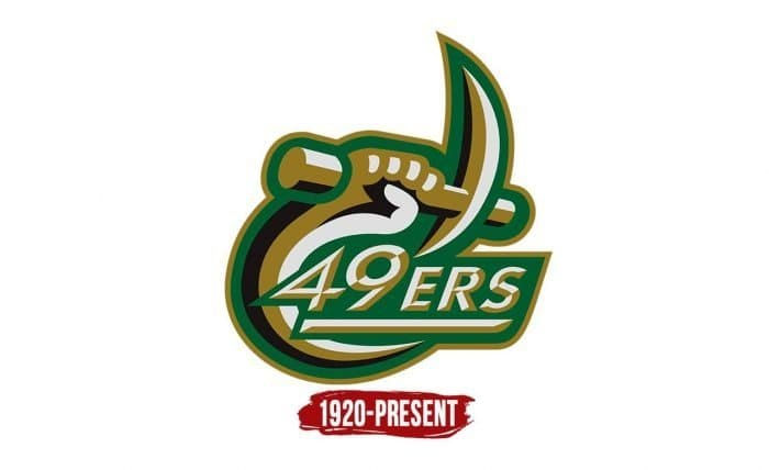Charlotte 49ers Logo History