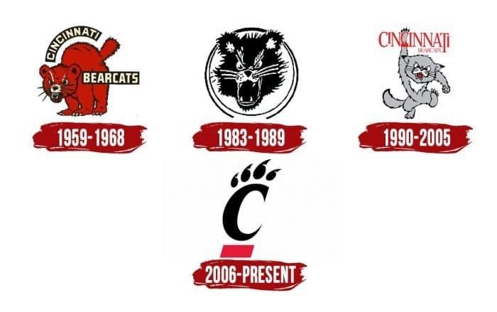 Cincinnati Bearcats Logo History