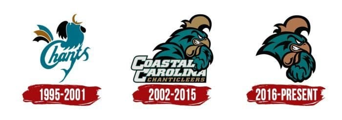 Coastal Carolina Chanticleers Logo History