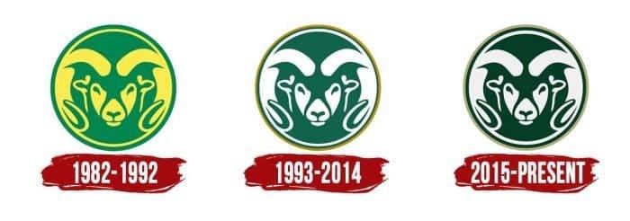 Colorado State Rams Logo History