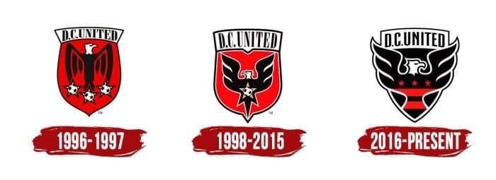 D.C. United Logo History
