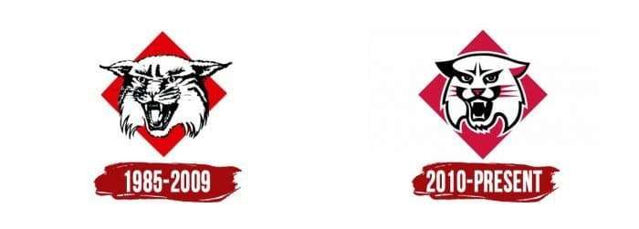 Davidson Wildcats Logo History