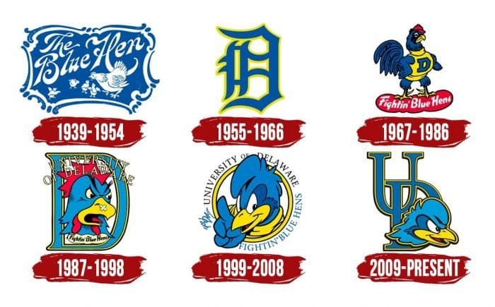 Delaware Blue Hens Logo History