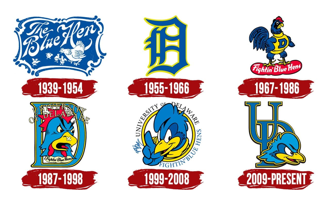 Delaware Blue Hens Logo | The most famous brands and company logos ...