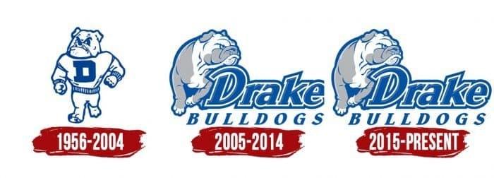 Drake Bulldogs Logo History