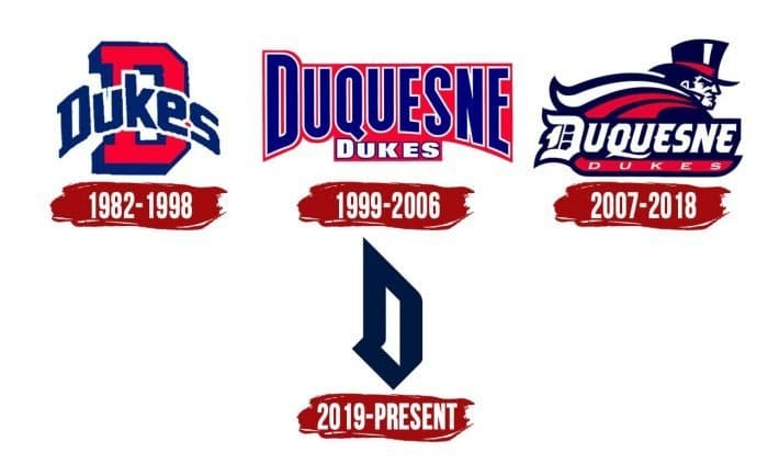 Duquesne Dukes Logo History