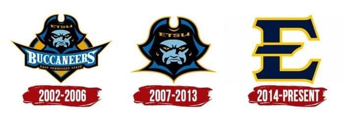 ETSU Buccaneers Logo History