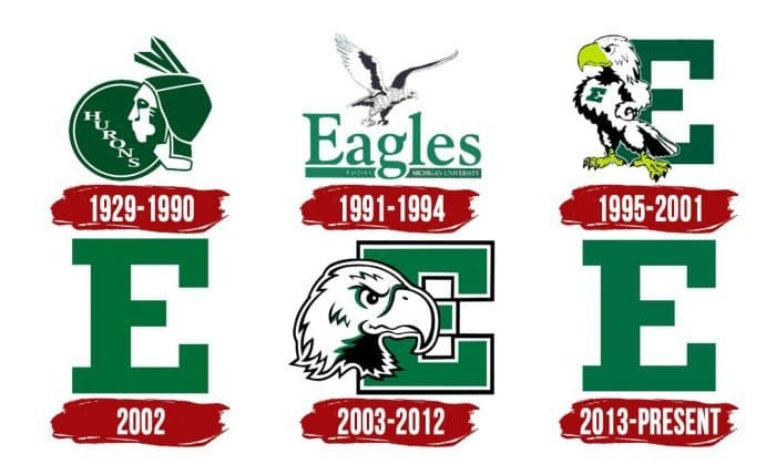 Eastern Michigan Eagles Logo History