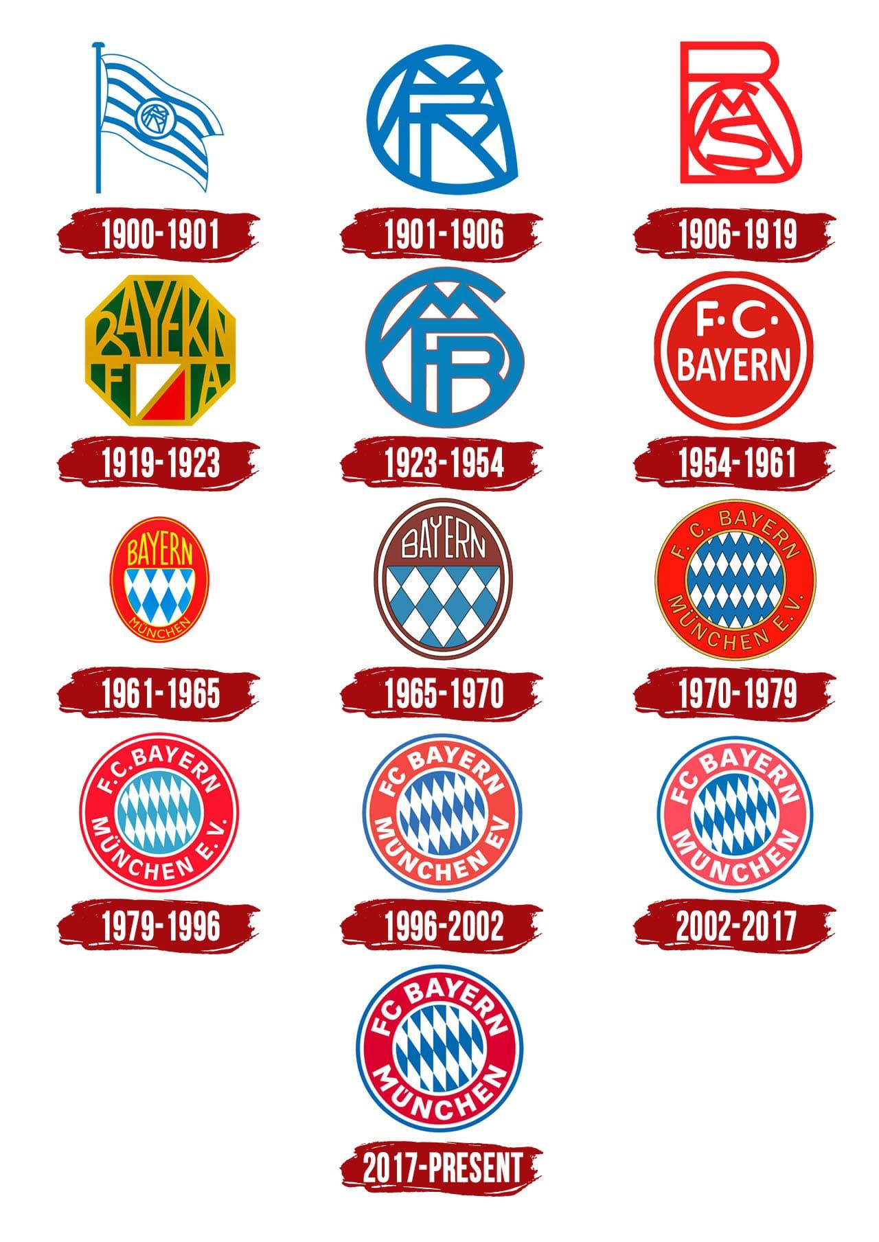 10++ Bundesliga Logo History