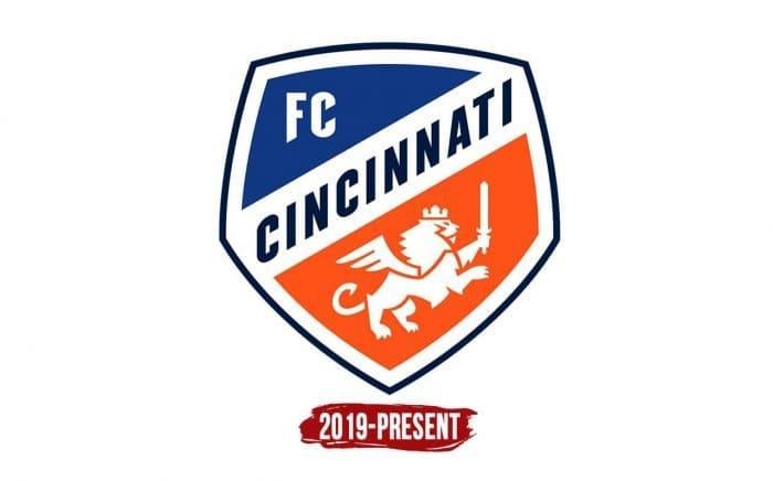 FC Cincinnati Logo History