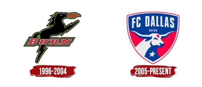 FC Dallas Logo History