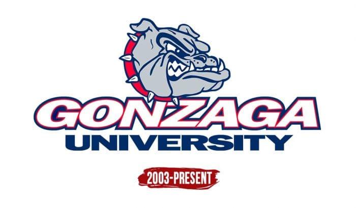 Gonzaga Bulldogs Logo History