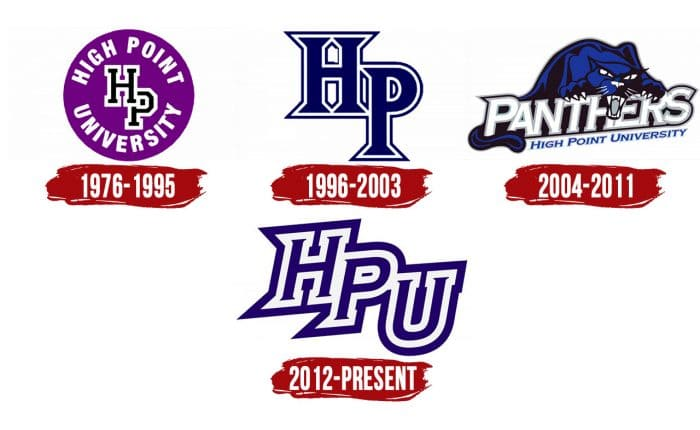 High Point Panthers Logo History