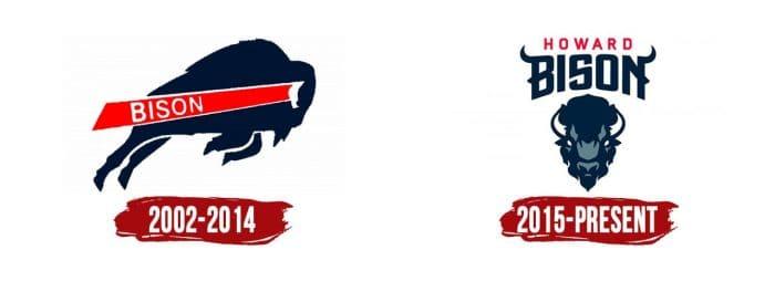 Howard Bison Logo History