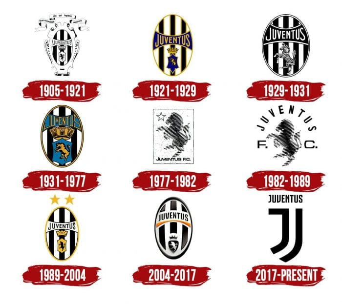 Juventus FC Logo History