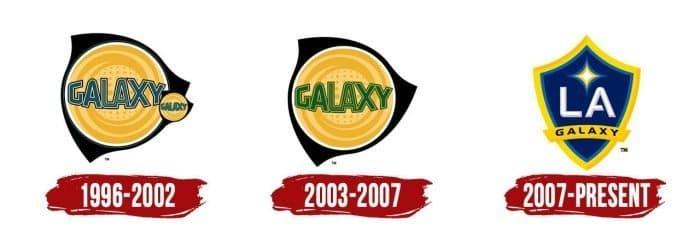 LA Galaxy Logo History