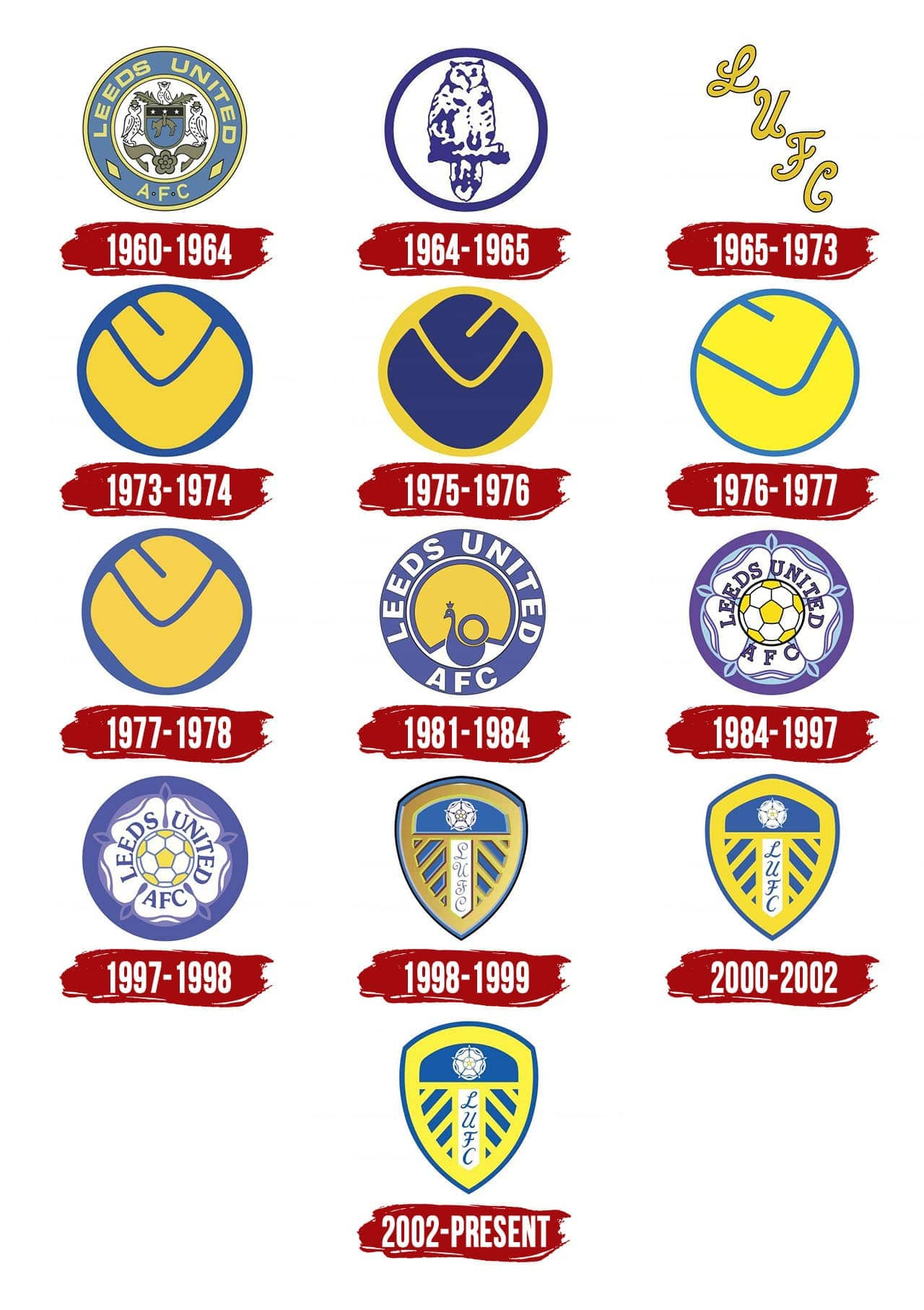 Leeds United Logo The Most Famous Brands And Company Logos In The World