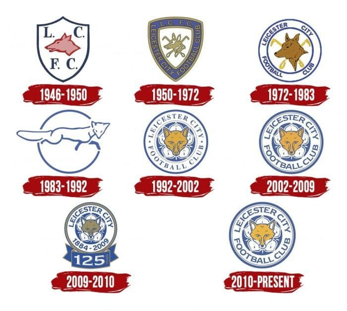 Leicester City Logo History