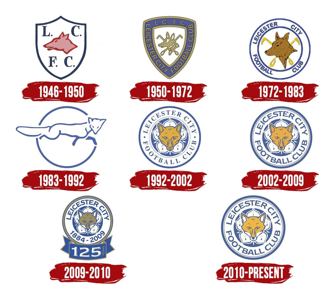 Leicester City Logo The Most Famous Brands And Company Logos In The World