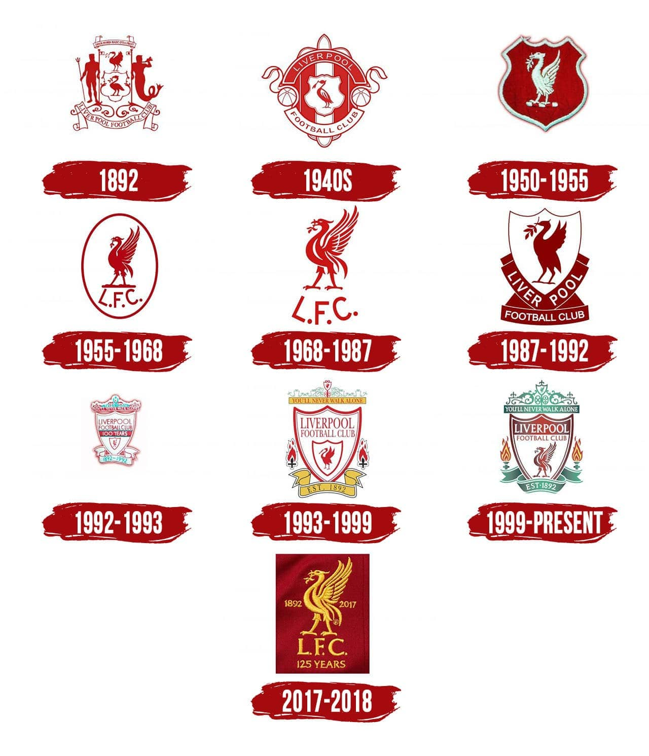 Liverpool Logo | The most famous brands and company logos ...