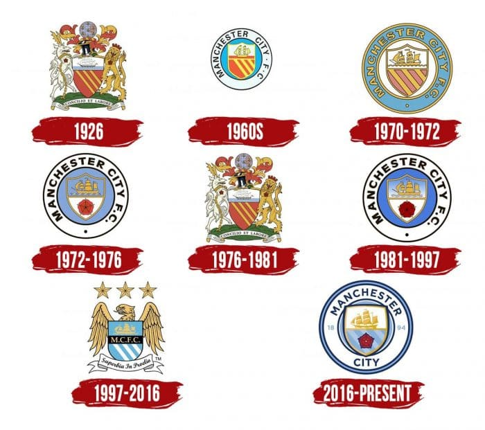 Manchester City Logo History