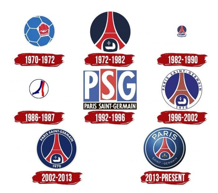 PSG Logo History