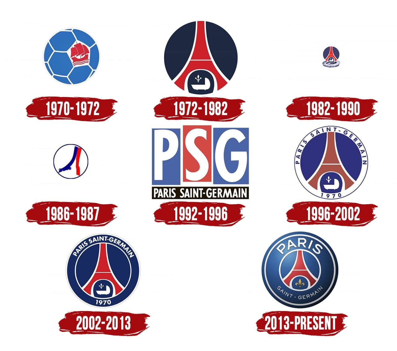 Psg Logo History The Most Famous Brands And Company Logos In The World