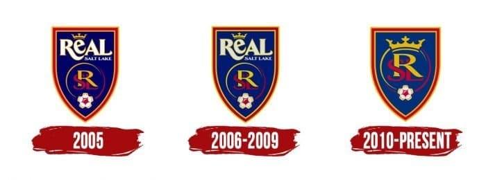 Real Salt Lake Logo History