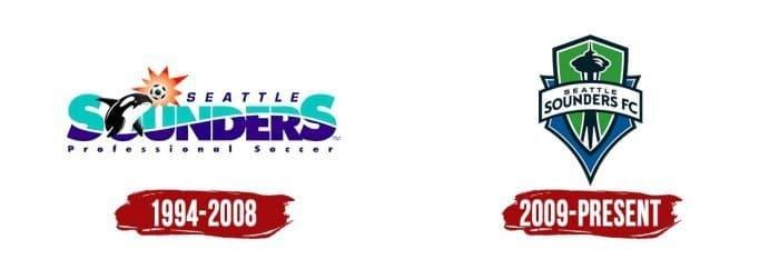 Seattle Sounders FC Logo History
